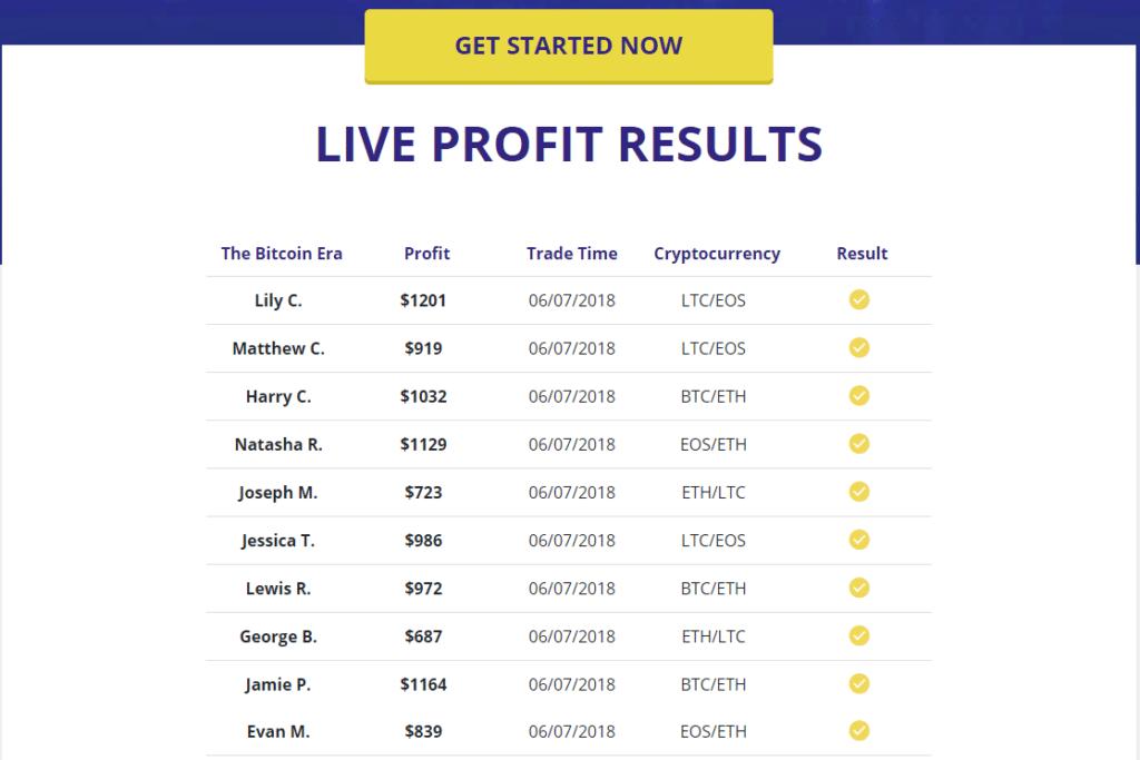 bitcoin-era-live-profit-results